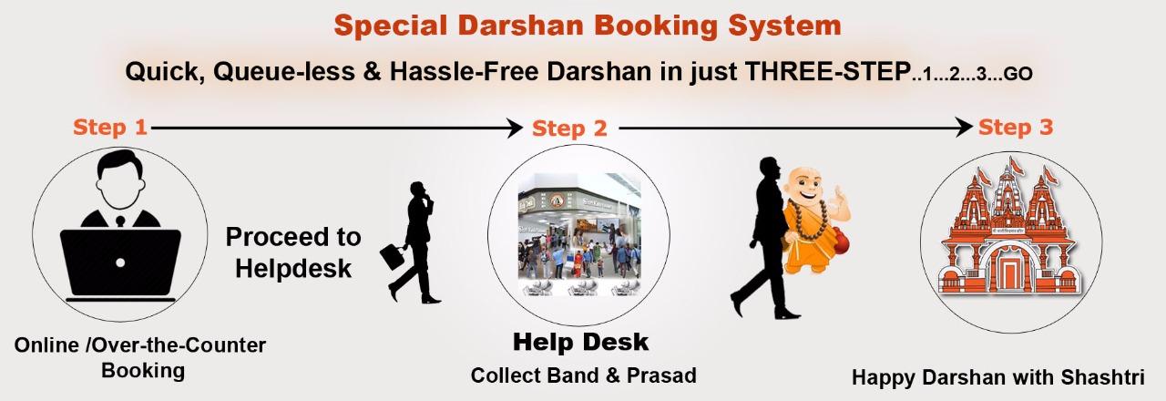Online Special Darshan